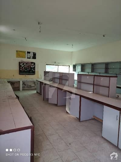 Muslim Town 2 Kanal Commercial House Prime Location