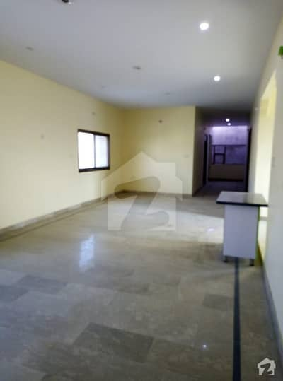 A Well Maintained Portion For Rent In Block 12 Gulistan E Jauhar Karachi