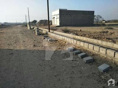 Plot For Sale  At Green Land City, Razzaqabad