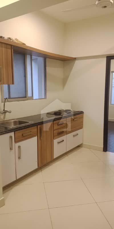 Ideal Flat For Rent In Dha Defence
