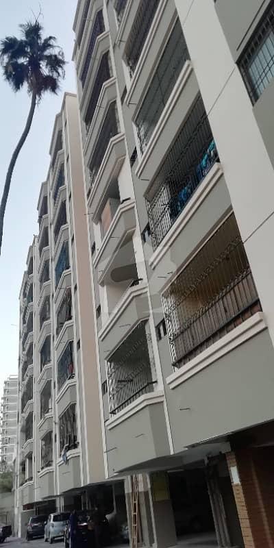 سوِل لائنز کراچی میں 3 کمروں کا 8 مرلہ فلیٹ 75 ہزار میں کرایہ پر دستیاب ہے۔